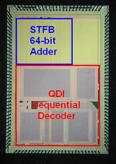Circuit For A 4 Bit Adder Subtractor Constructed From Full Adder